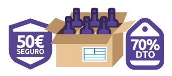 Razones para enviar botellas por paquetería con Sendiroo