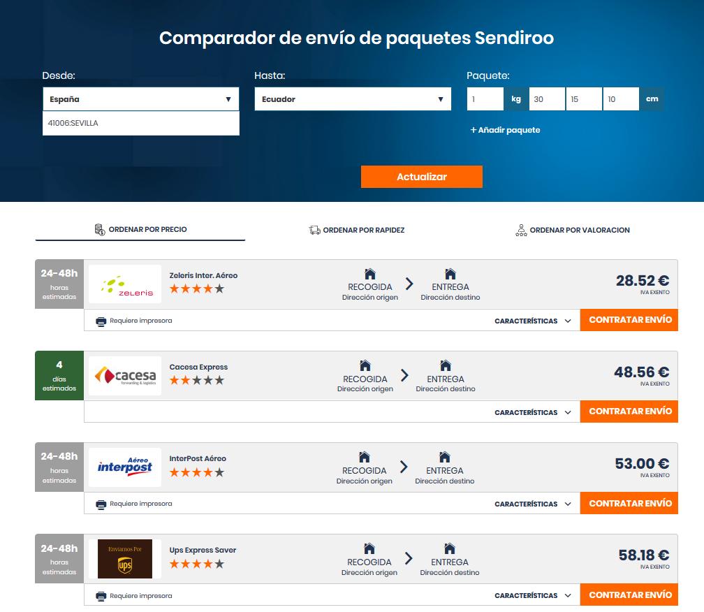 Precio de un envío a Ecuador desde España